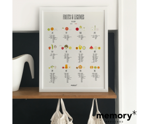 L'affiche « Fruits et...